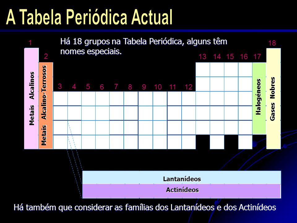 A Tabela Periódica Actual Metais Alcalino-Terrosos