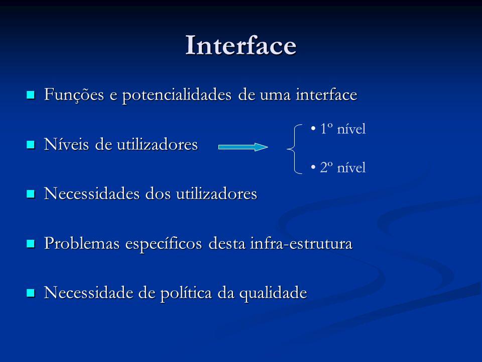 Interface Funções e potencialidades de uma interface