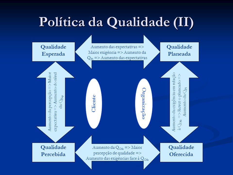 Política da Qualidade (II)