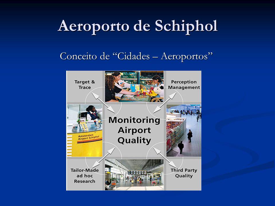 Conceito de Cidades – Aeroportos