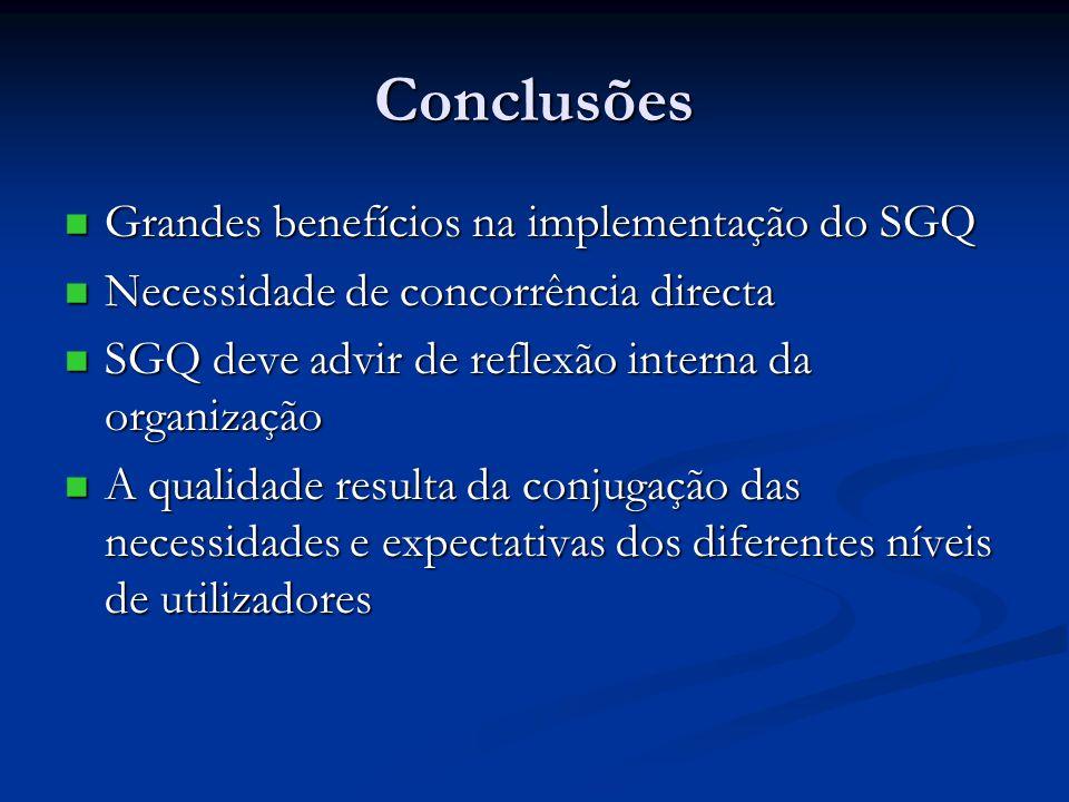 Conclusões Grandes benefícios na implementação do SGQ
