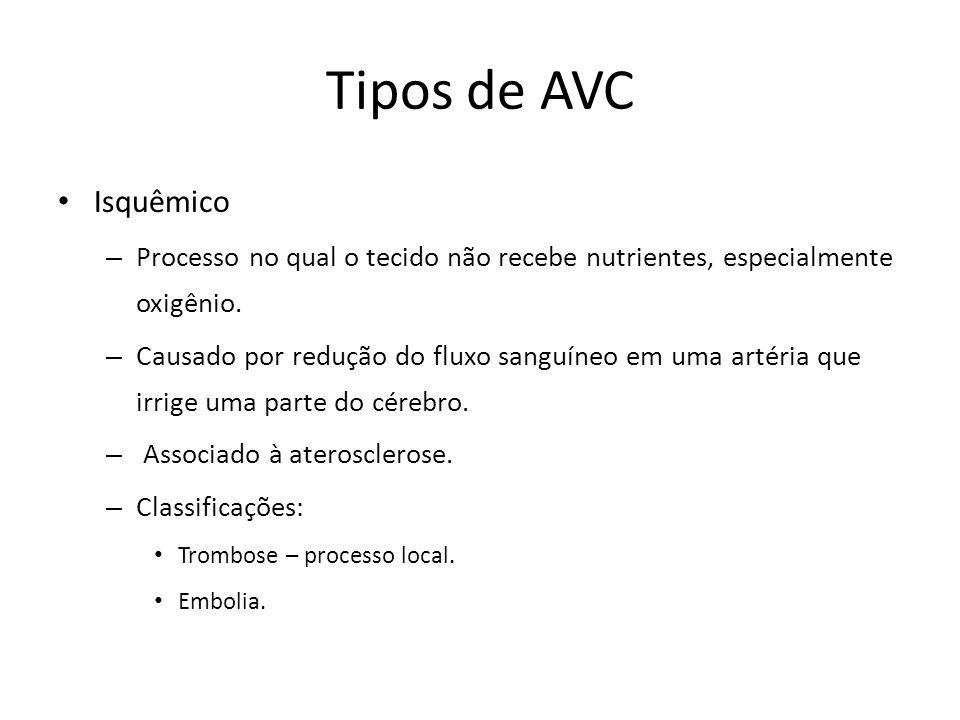 Tipos de AVC Isquêmico. Processo no qual o tecido não recebe nutrientes, especialmente oxigênio.