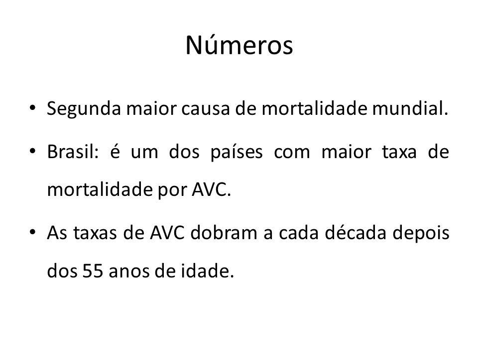 Números Segunda maior causa de mortalidade mundial.