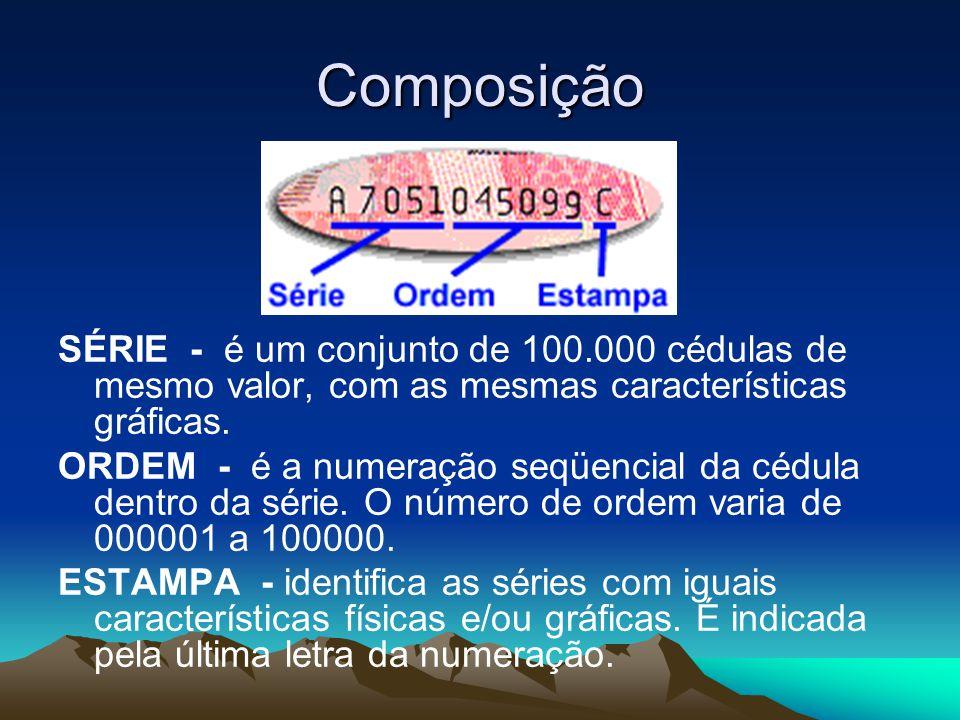 Composição SÉRIE - é um conjunto de 100.000 cédulas de mesmo valor, com as mesmas características gráficas.