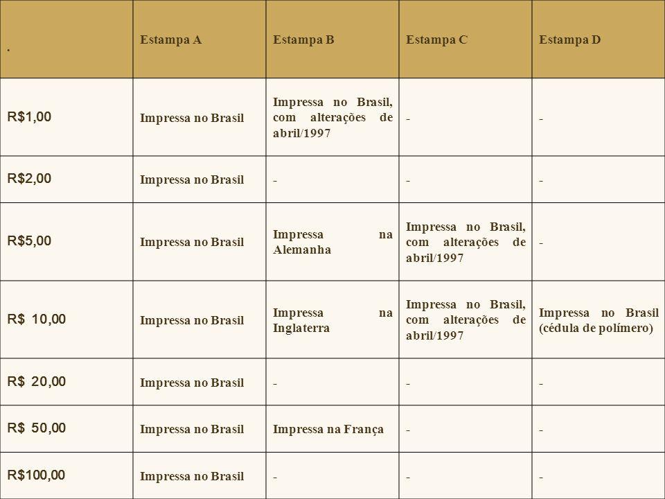 . Estampa A. Estampa B. Estampa C. Estampa D. R$1,00 Impressa no Brasil. Impressa no Brasil, com alterações de abril/1997.