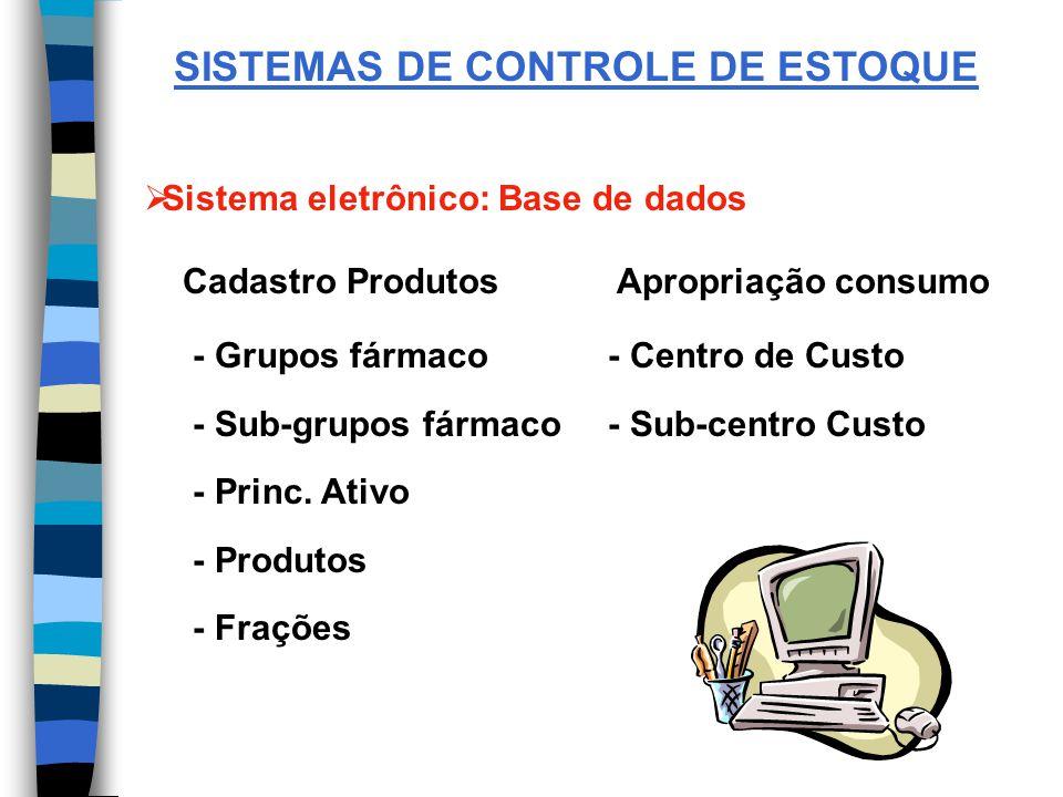 SISTEMAS DE CONTROLE DE ESTOQUE