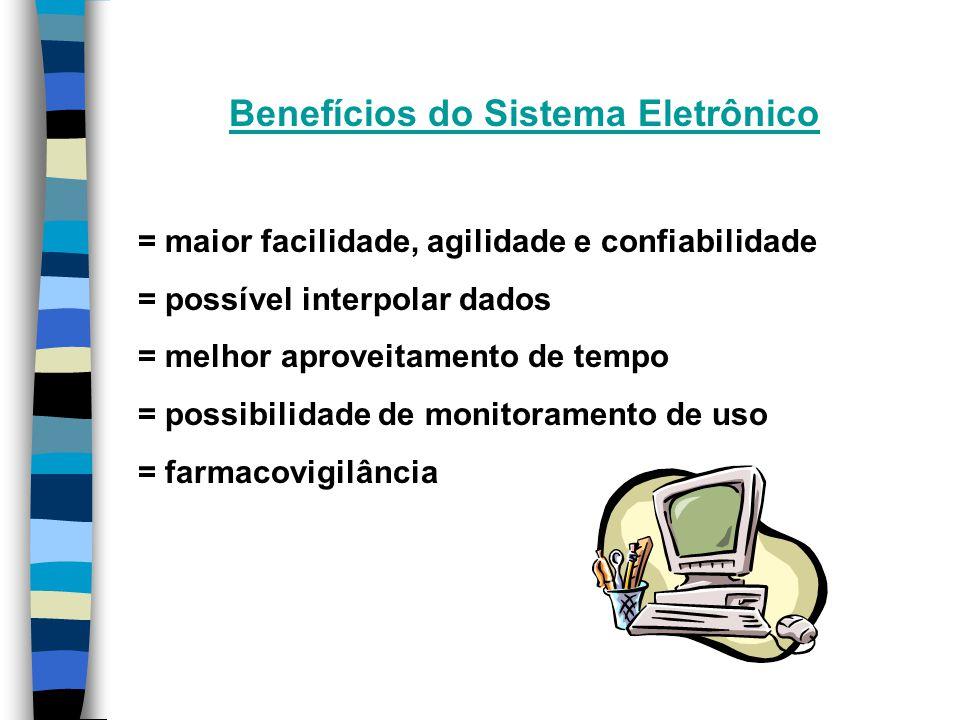Benefícios do Sistema Eletrônico