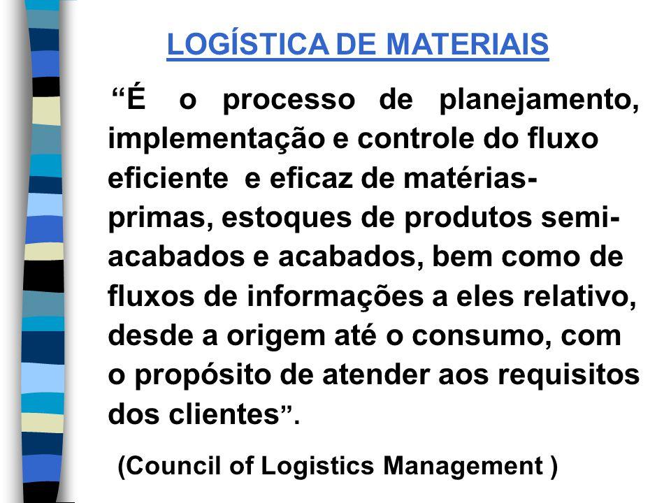 LOGÍSTICA DE MATERIAIS