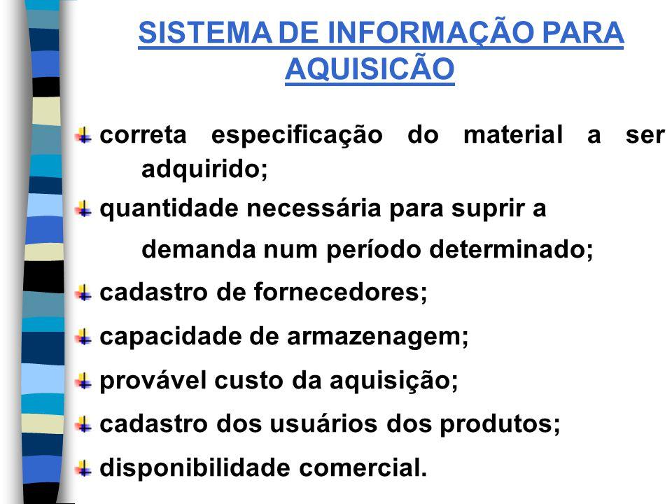 SISTEMA DE INFORMAÇÃO PARA AQUISICÃO