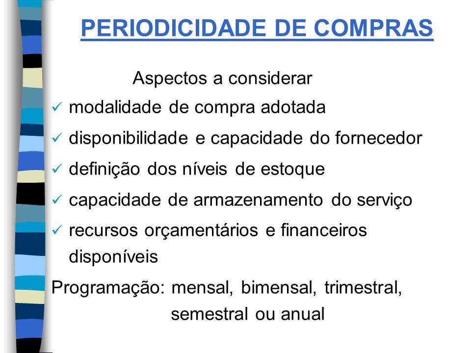 PERIODICIDADE DE COMPRAS
