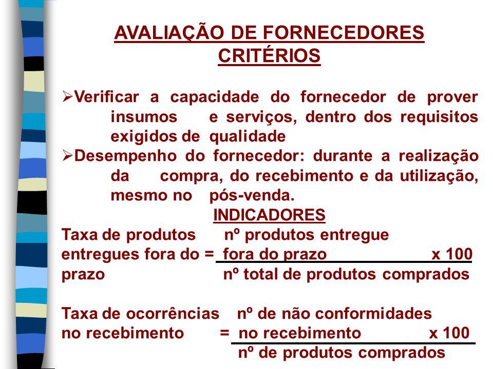 AVALIAÇÃO DE FORNECEDORES CRITÉRIOS
