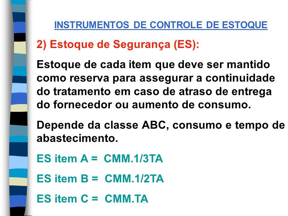 INSTRUMENTOS DE CONTROLE DE ESTOQUE