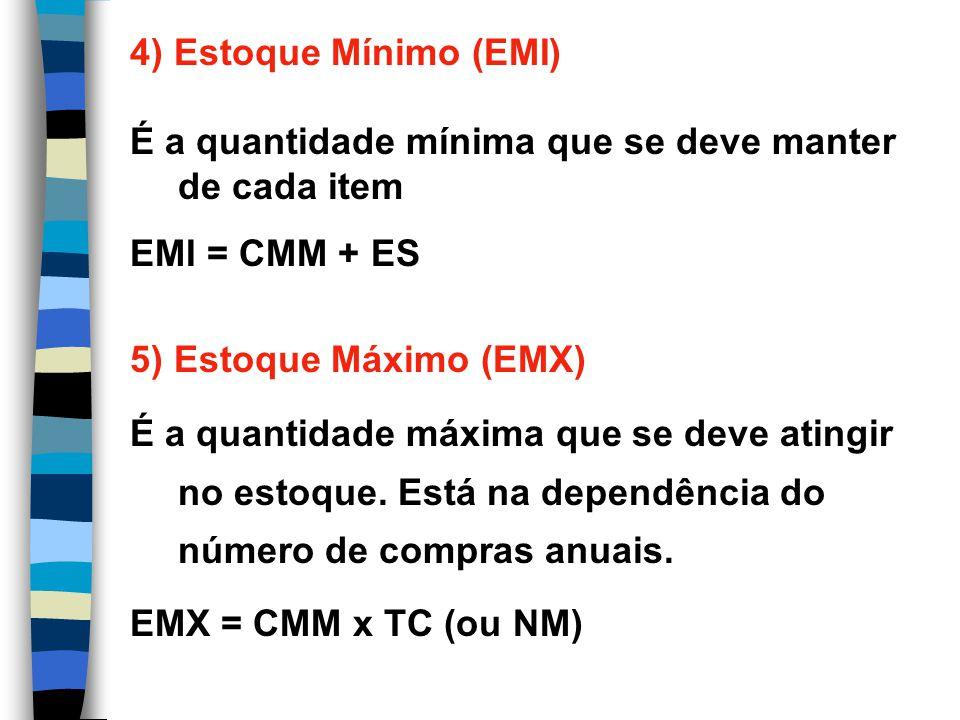 4) Estoque Mínimo (EMI) É a quantidade mínima que se deve manter de cada item. EMI = CMM + ES. 5) Estoque Máximo (EMX)