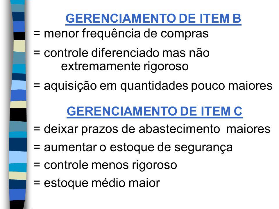 GERENCIAMENTO DE ITEM C