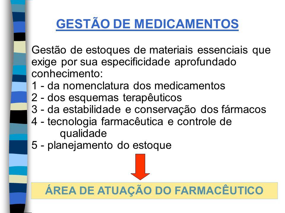 GESTÃO DE MEDICAMENTOS ÁREA DE ATUAÇÃO DO FARMACÊUTICO