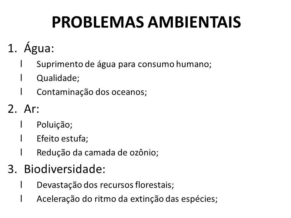 PROBLEMAS AMBIENTAIS Água: Ar: Biodiversidade: