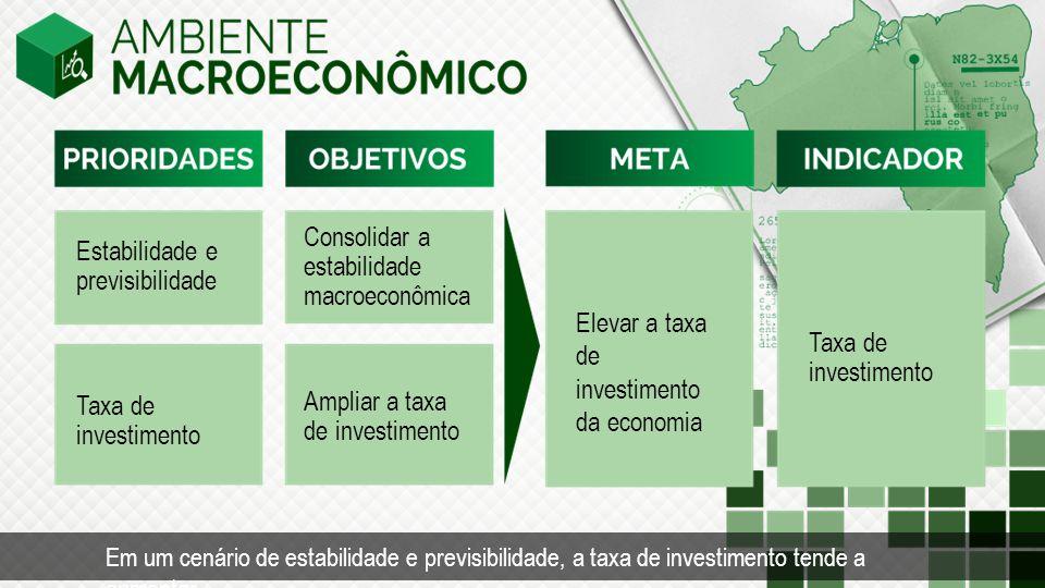Consolidar a estabilidade macroeconômica