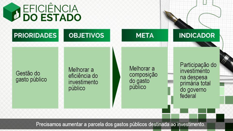 Melhorar a eficiência do investimento público