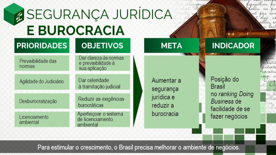 Aumentar a segurança jurídica e reduzir a burocracia