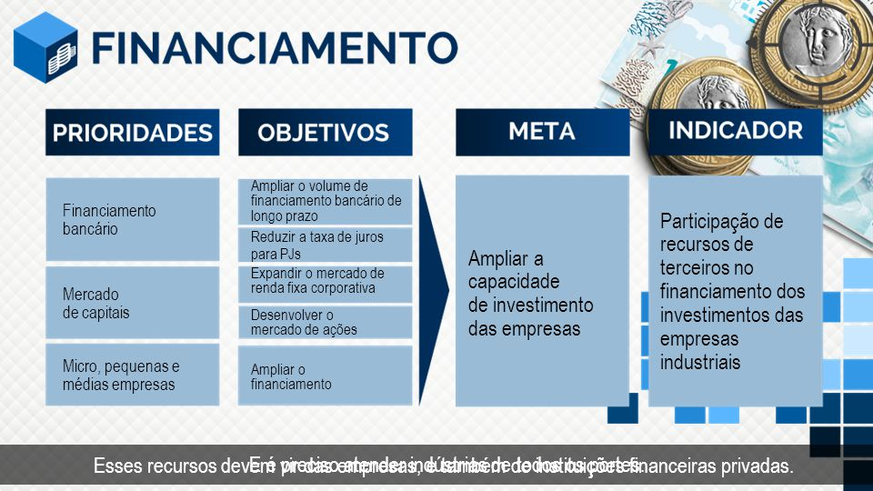 Ampliar a capacidade de investimento das empresas