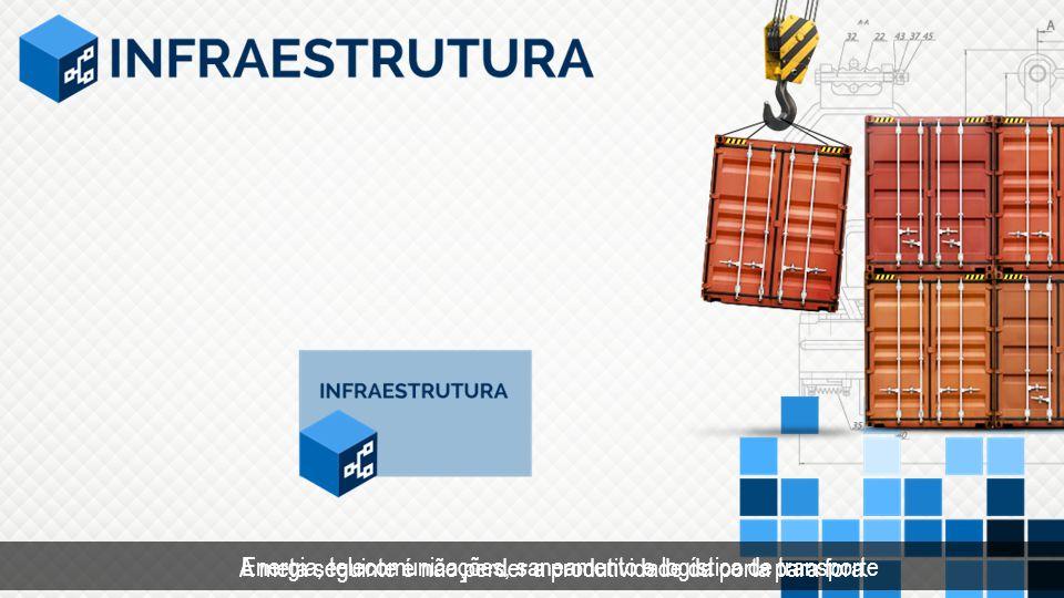Energia, telecomunicações, saneamento e logística de transporte
