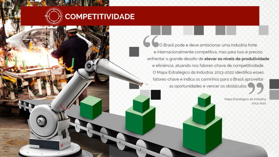 Competitividade.