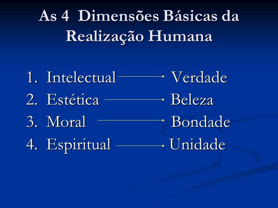 As 4 Dimensões Básicas da Realização Humana