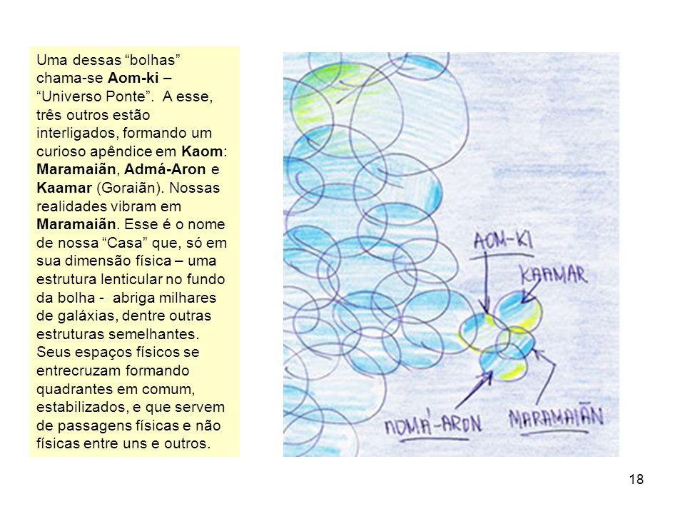 Uma dessas bolhas chama-se Aom-ki – Universo Ponte