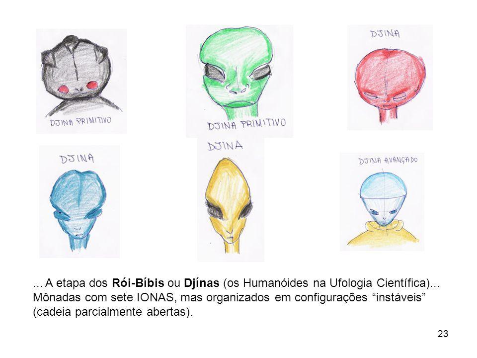 A etapa dos Rói-Bíbis ou Djínas (os Humanóides na Ufologia Científica)