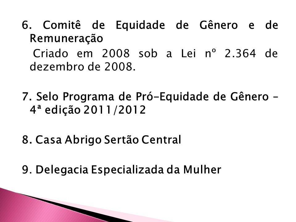 6. Comitê de Equidade de Gênero e de Remuneração