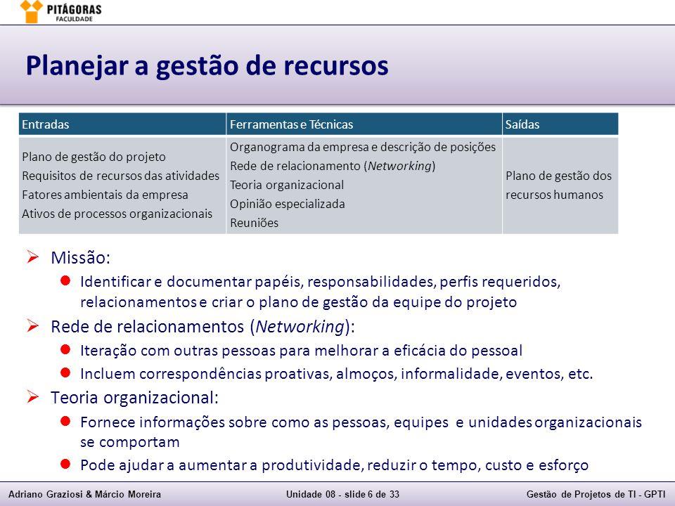 Planejar a gestão de recursos