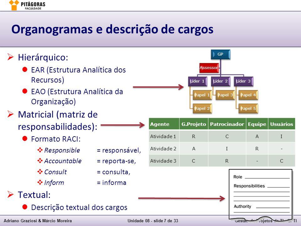 Organogramas e descrição de cargos
