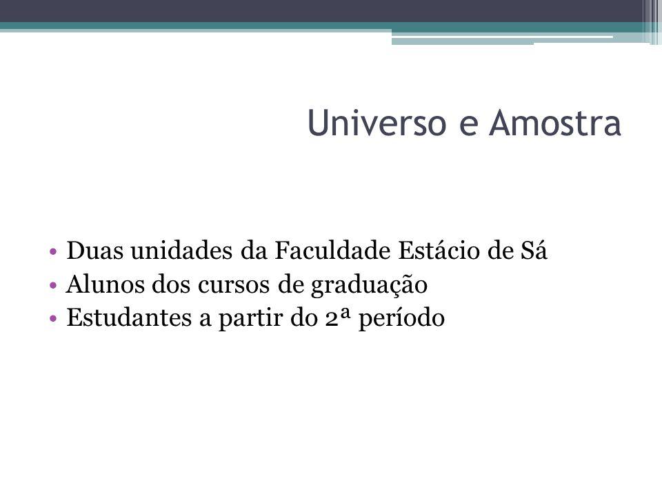Universo e Amostra Duas unidades da Faculdade Estácio de Sá