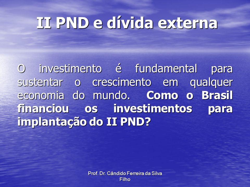 Prof. Dr. Cândido Ferreira da Silva Filho