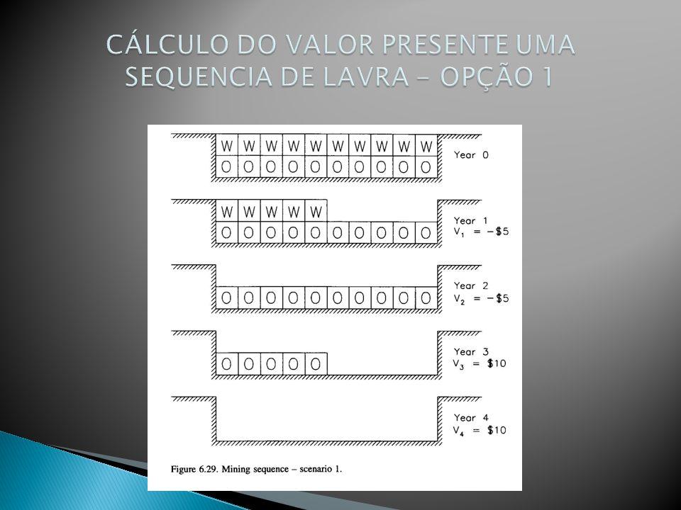 CÁLCULO DO VALOR PRESENTE UMA SEQUENCIA DE LAVRA - OPÇÃO 1