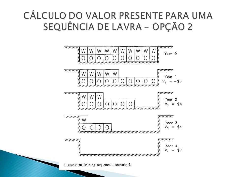 CÁLCULO DO VALOR PRESENTE PARA UMA SEQUÊNCIA DE LAVRA - OPÇÃO 2