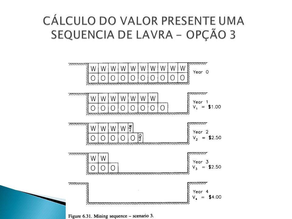 CÁLCULO DO VALOR PRESENTE UMA SEQUENCIA DE LAVRA - OPÇÃO 3