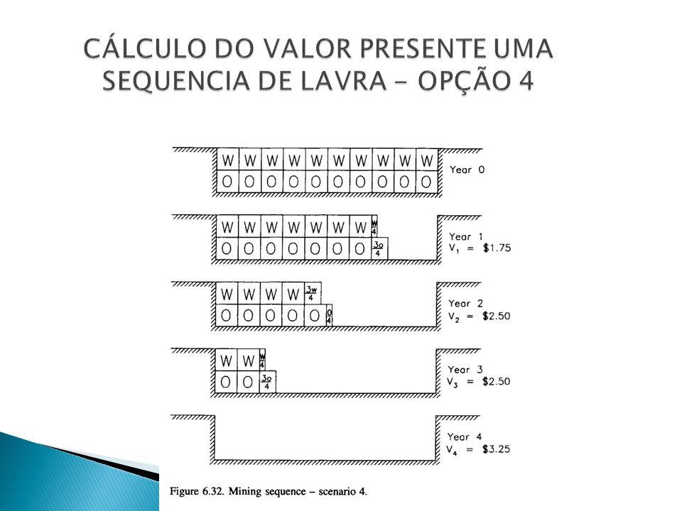 CÁLCULO DO VALOR PRESENTE UMA SEQUENCIA DE LAVRA - OPÇÃO 4