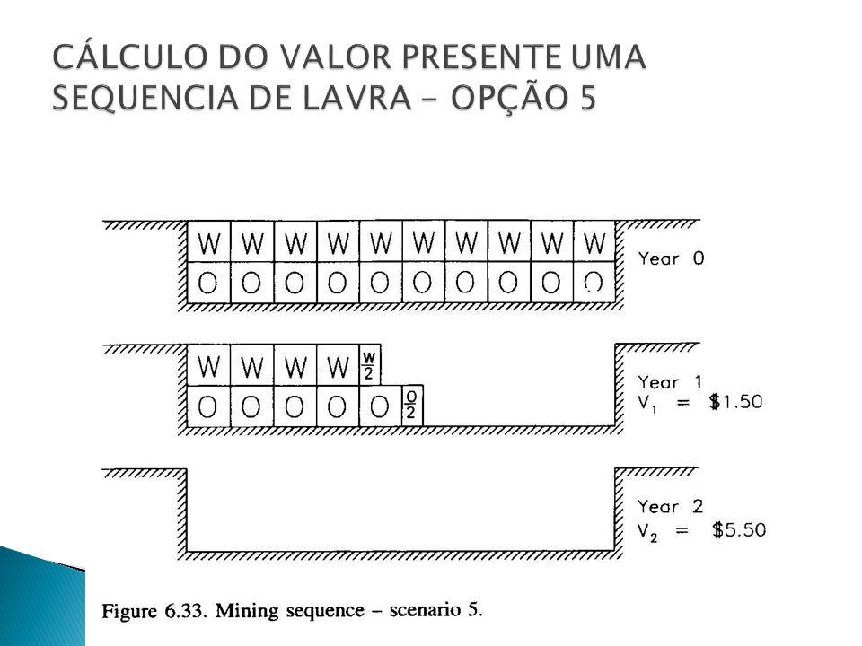CÁLCULO DO VALOR PRESENTE UMA SEQUENCIA DE LAVRA - OPÇÃO 5