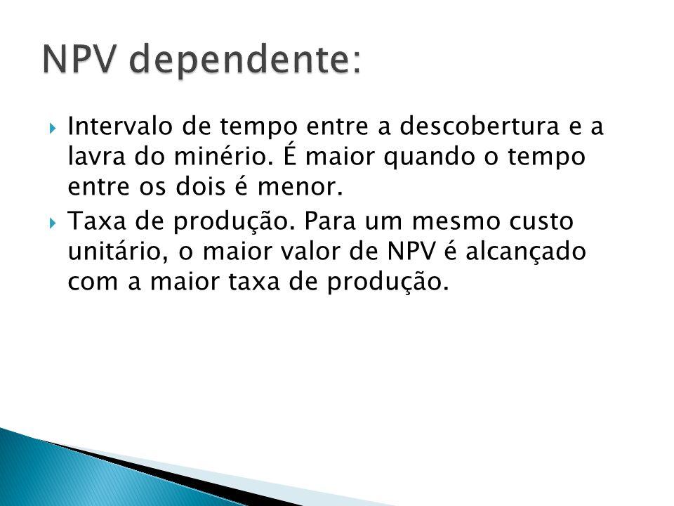 NPV dependente: Intervalo de tempo entre a descobertura e a lavra do minério. É maior quando o tempo entre os dois é menor.