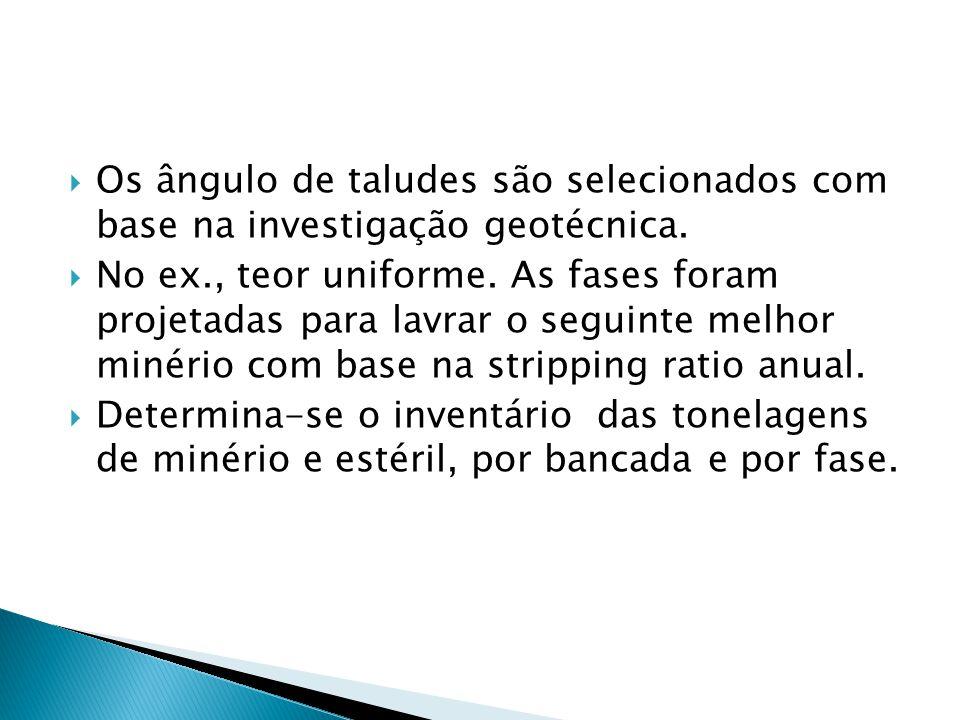 Os ângulo de taludes são selecionados com base na investigação geotécnica.