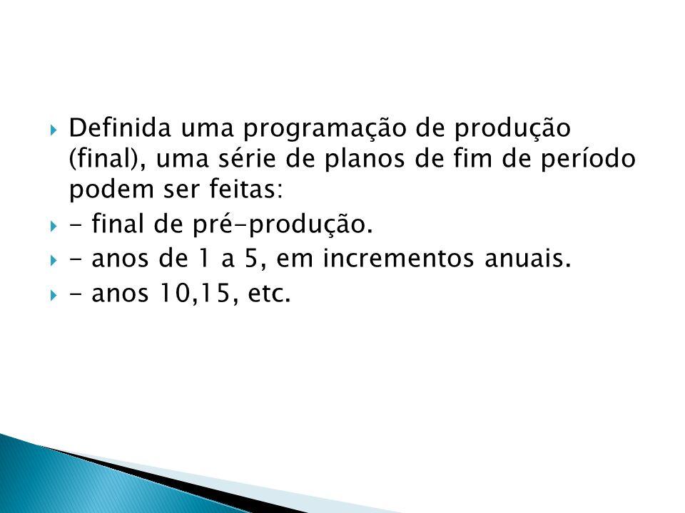 Definida uma programação de produção (final), uma série de planos de fim de período podem ser feitas: