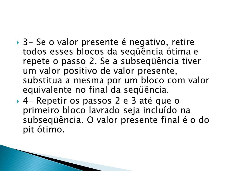 3- Se o valor presente é negativo, retire todos esses blocos da seqüência ótima e repete o passo 2. Se a subseqüência tiver um valor positivo de valor presente, substitua a mesma por um bloco com valor equivalente no final da seqüência.