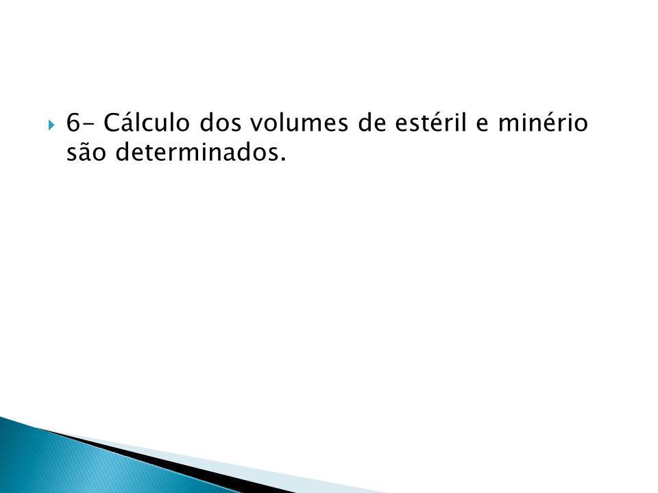 6- Cálculo dos volumes de estéril e minério são determinados.