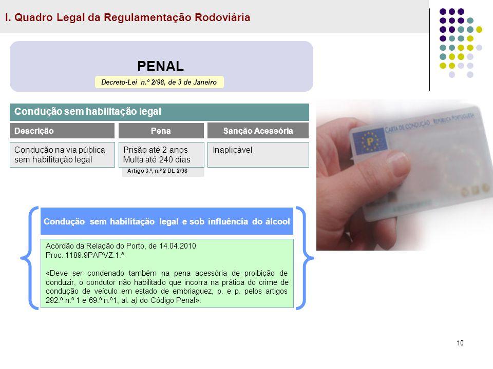 PENAL I. Quadro Legal da Regulamentação Rodoviária