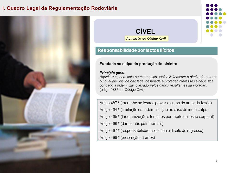 CÍVEL I. Quadro Legal da Regulamentação Rodoviária