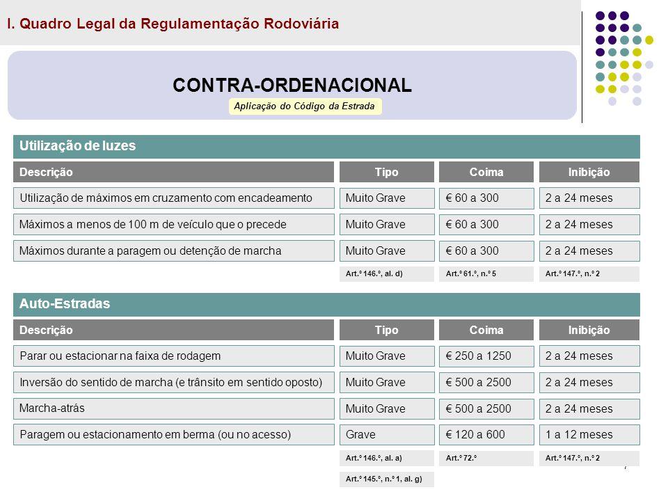 CONTRA-ORDENACIONAL I. Quadro Legal da Regulamentação Rodoviária