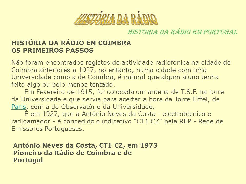 História da Rádio História da rádio em Portugal