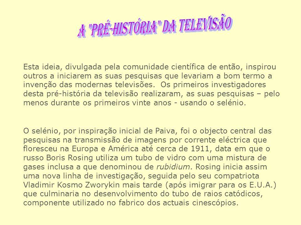 A PRÉ-HISTÓRIA DA TELEVISÃO