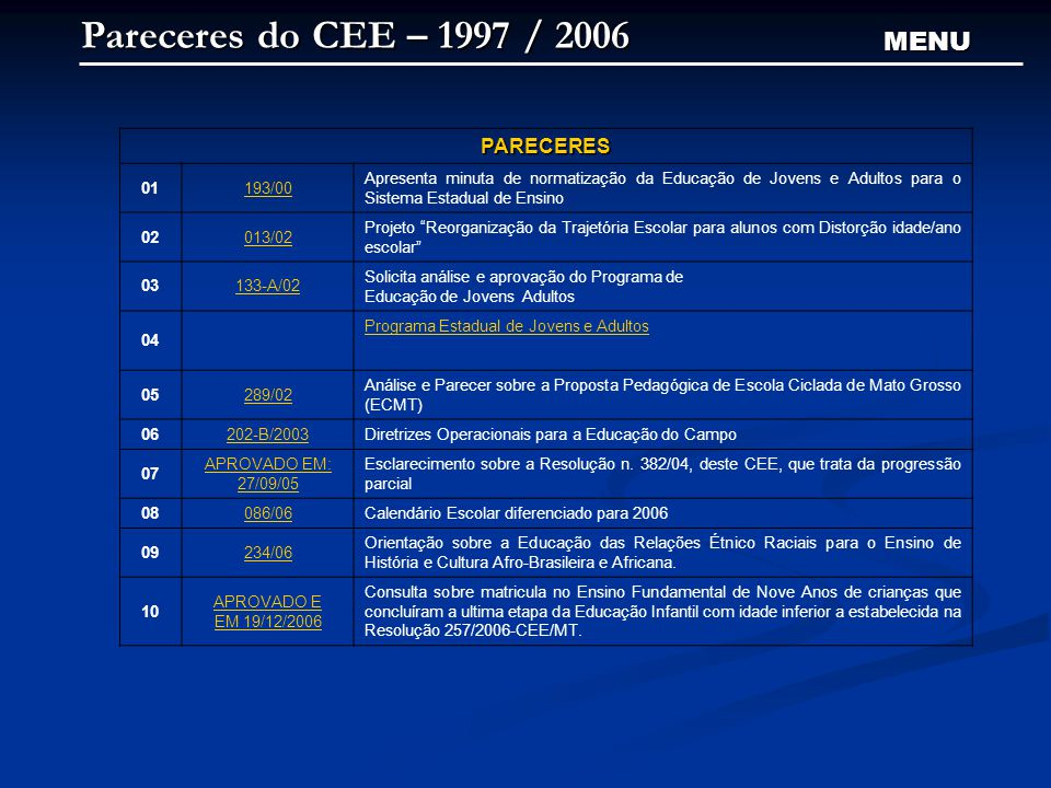 Pareceres do CEE – 1997 / 2006 MENU PARECERES 01 193/00